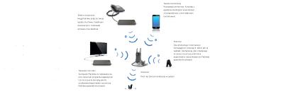 KIND Individual - Hörgerät-Aufbau
